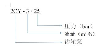泵的型号含义